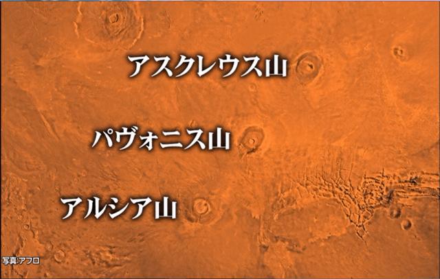 火星の火山
