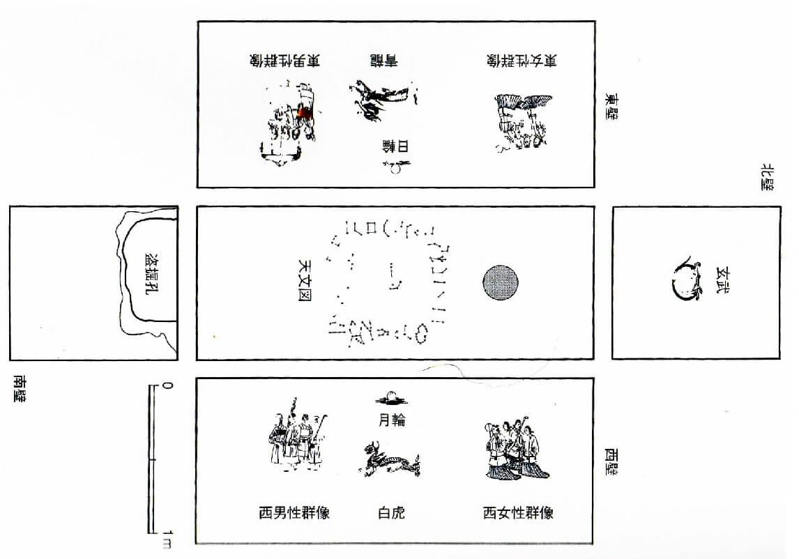高松塚古墳 展開図
