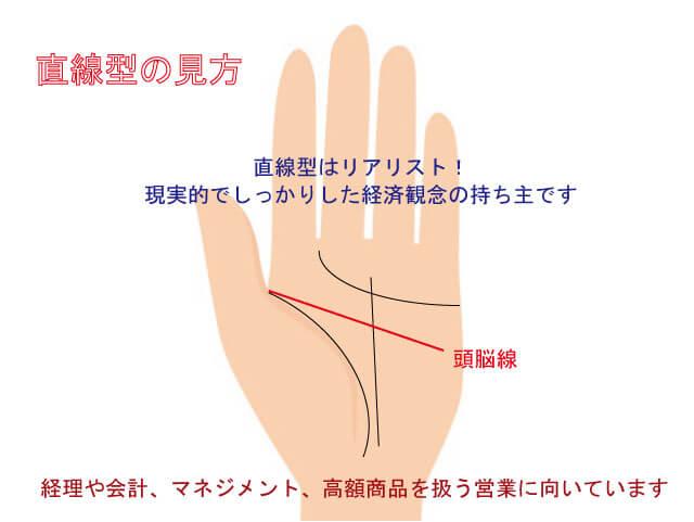 手相 適職 向いている仕事 頭脳線直線型