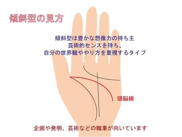 手相 適職 向いている仕事 頭脳線傾斜型